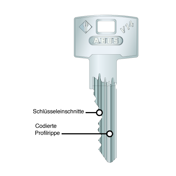 ABUS V14 Schlüssel