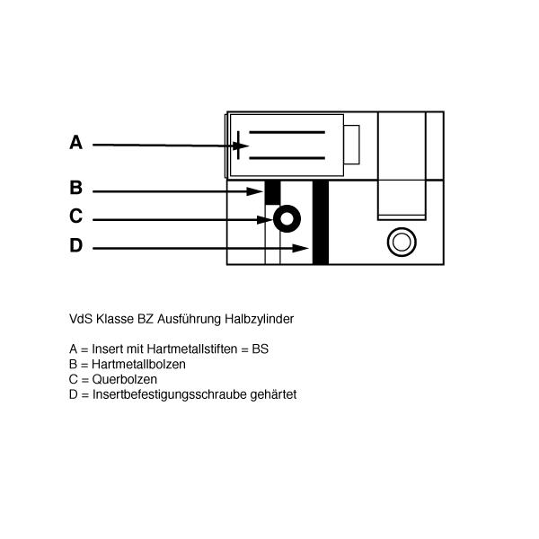 Halbzylinder erhöhter Bohr- und Ziehschutz VdS BZ