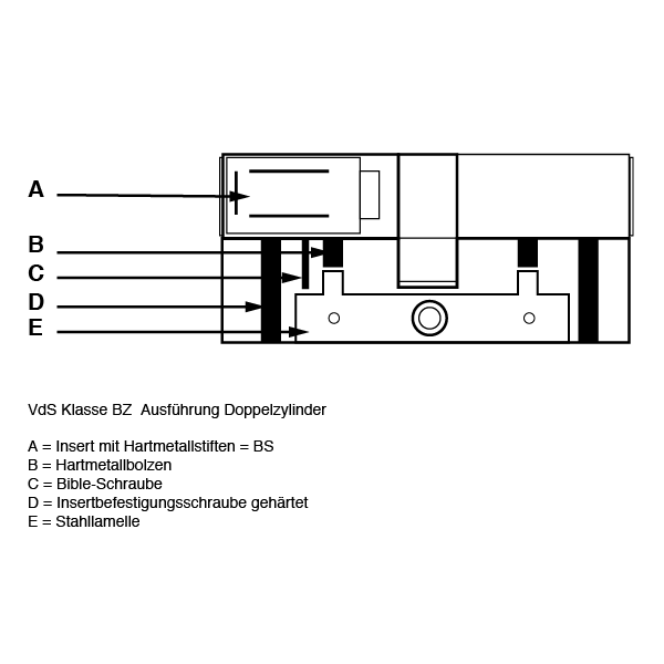 erhöhter Bohr- und Ziehschutz VdS BZ