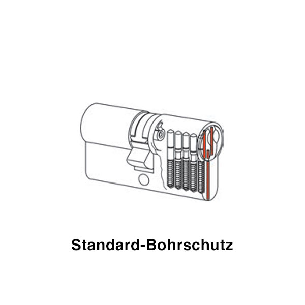 IKON Standard-Bohrschutz