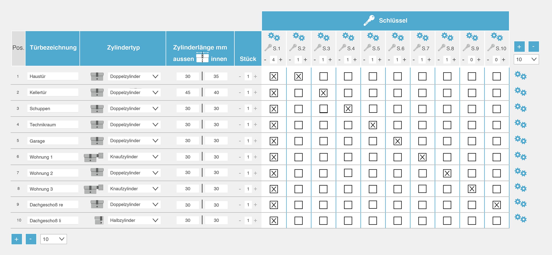 Hauptschlüssel - Anlage