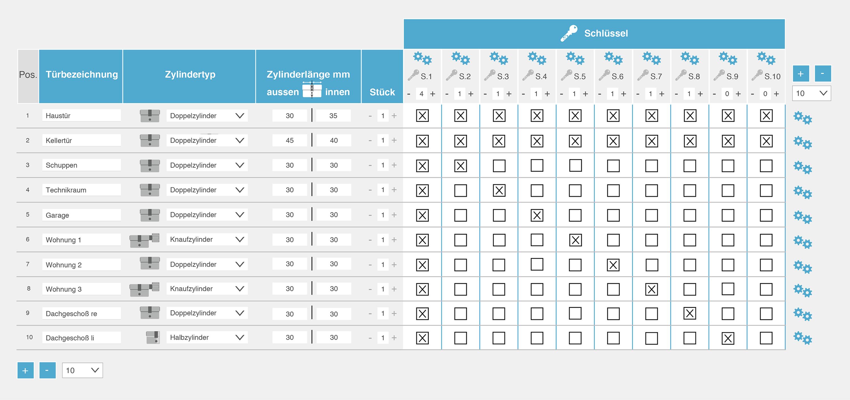 Zentral - Hauptschlüssel - Anlage