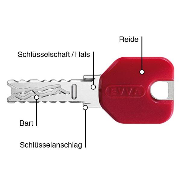 Schlüssel EVVA
